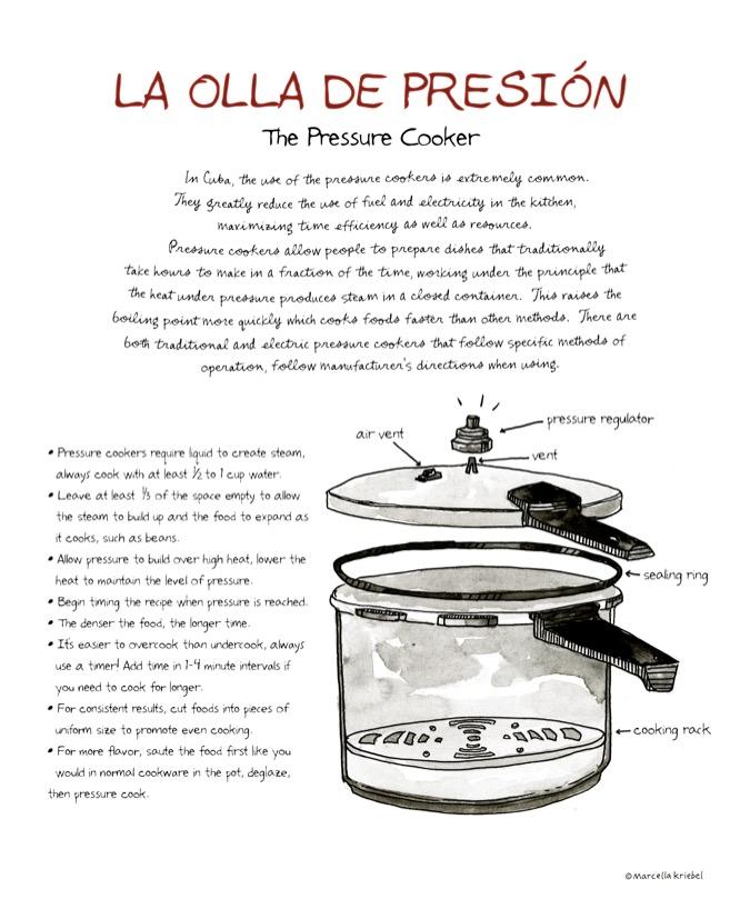 Olla de Presión (Pressure Cooker)
